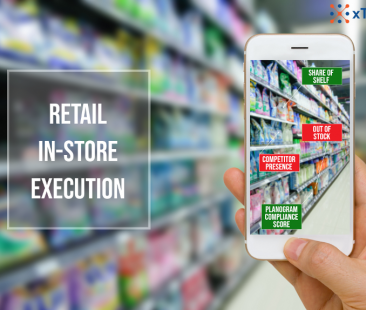BASICS OF IN-STORE RETAIL EXECUTION
